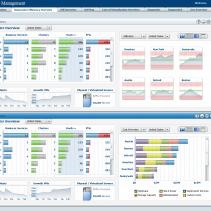 Cloud & Data Center Management