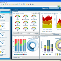 Business Intelligence for CIO & IT staff: BSM Dashboards